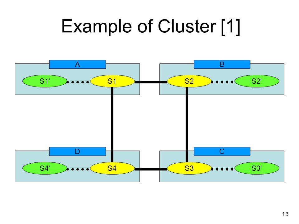 13 Example of Cluster [1] A S1 S1 B S2S2 C S3S3 D S4 S4