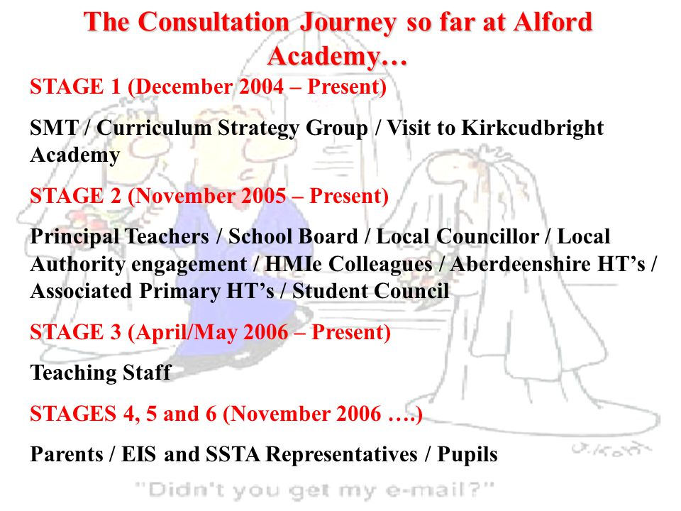 The Consultation Journey so far at Alford Academy… STAGE 1 (December 2004 – Present) SMT / Curriculum Strategy Group / Visit to Kirkcudbright Academy STAGE 2 (November 2005 – Present) Principal Teachers / School Board / Local Councillor / Local Authority engagement / HMIe Colleagues / Aberdeenshire HT's / Associated Primary HT's / Student Council STAGE 3 (April/May 2006 – Present) Teaching Staff STAGES 4, 5 and 6 (November 2006 ….) Parents / EIS and SSTA Representatives / Pupils