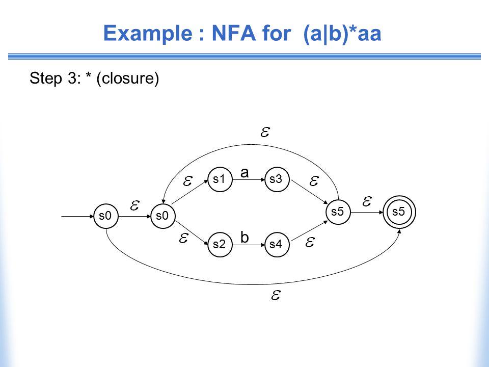 Example : NFA for (a|b)*aa Step 3: * (closure) s1s3 a s2s4 b s5s0s5s0