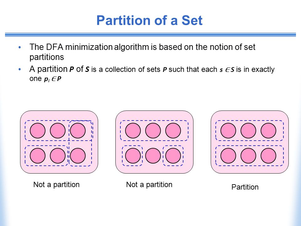 Partition of a Set The DFA minimization algorithm is based on the notion of set partitions A partition P of S is a collection of sets P such that each
