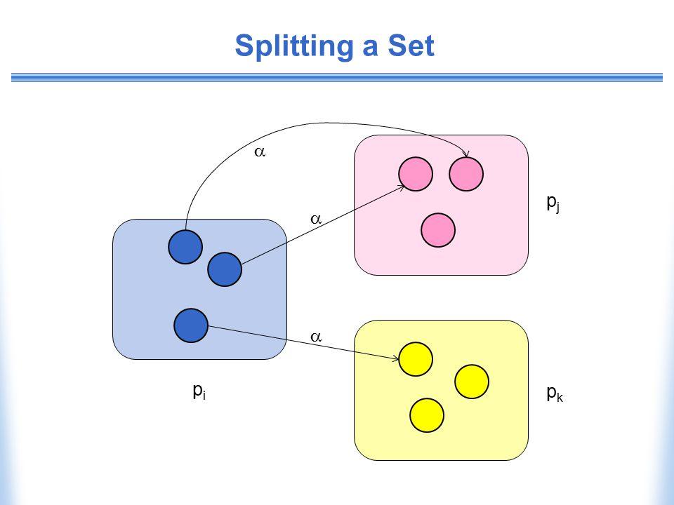 Splitting a Set pipi pkpk pjpj   