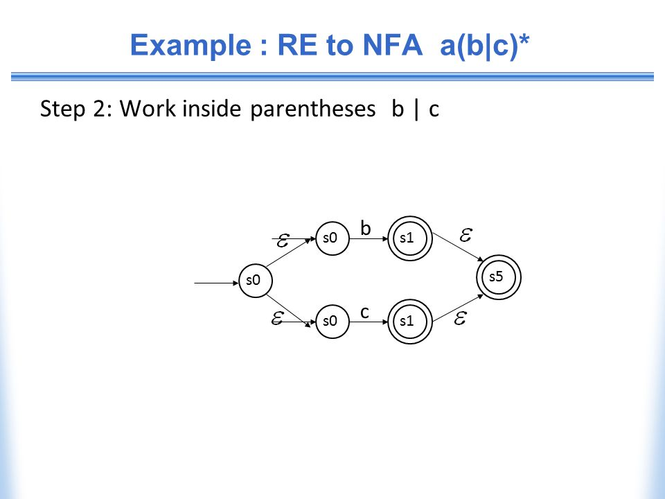 Example : RE to NFA a(b|c)* Step 2: Work inside parentheses b | c s0s1 c s0s1 b s0 s5
