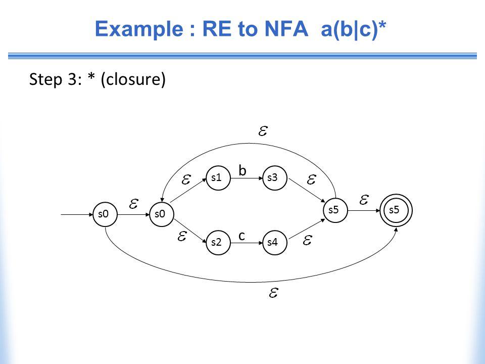 Example : RE to NFA a(b|c)* Step 3: * (closure) s1s3 b s2s4 c s5s0s5s0