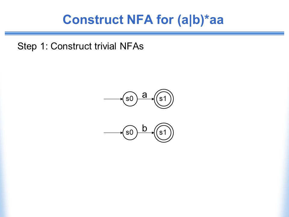 Construct NFA for (a|b)*aa Step 1: Construct trivial NFAs s0s1 b s0s1 a