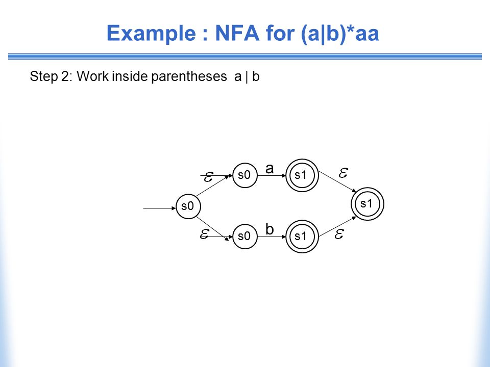 Example : NFA for (a|b)*aa Step 2: Work inside parentheses a | b s0s1 b s0s1 a s0 s1