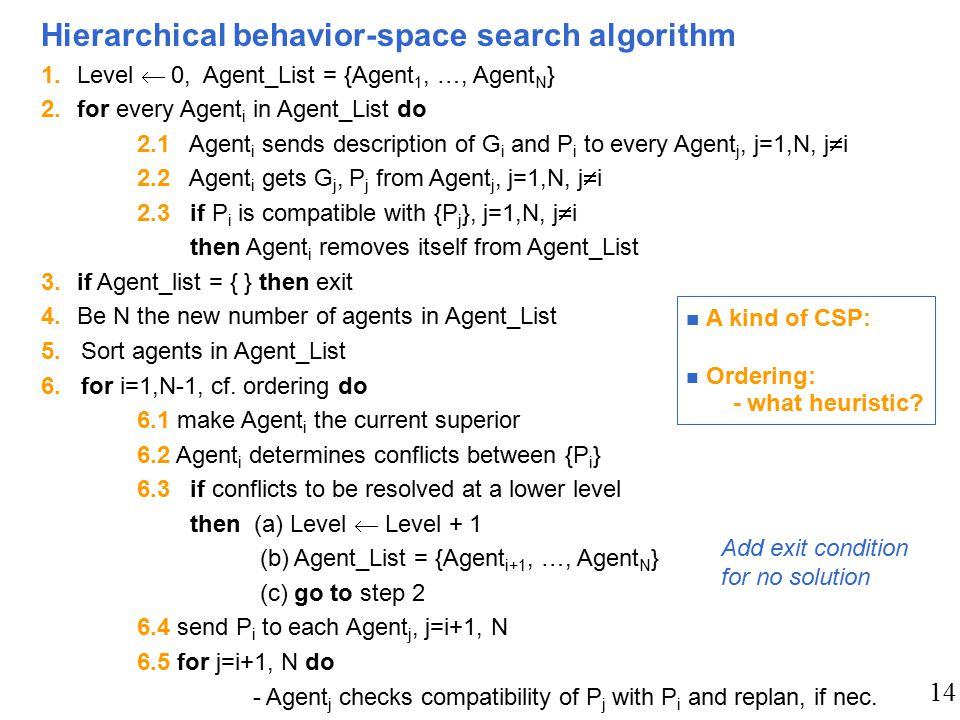 14 Hierarchical behavior-space search algorithm 1.Level  0, Agent_List = {Agent 1, …, Agent N } 2.for every Agent i in Agent_List do 2.1 Agent i sends description of G i and P i to every Agent j, j=1,N, j  i 2.2 Agent i gets G j, P j from Agent j, j=1,N, j  i 2.3 if P i is compatible with {P j }, j=1,N, j  i then Agent i removes itself from Agent_List 3.if Agent_list = { } then exit 4.Be N the new number of agents in Agent_List 5.