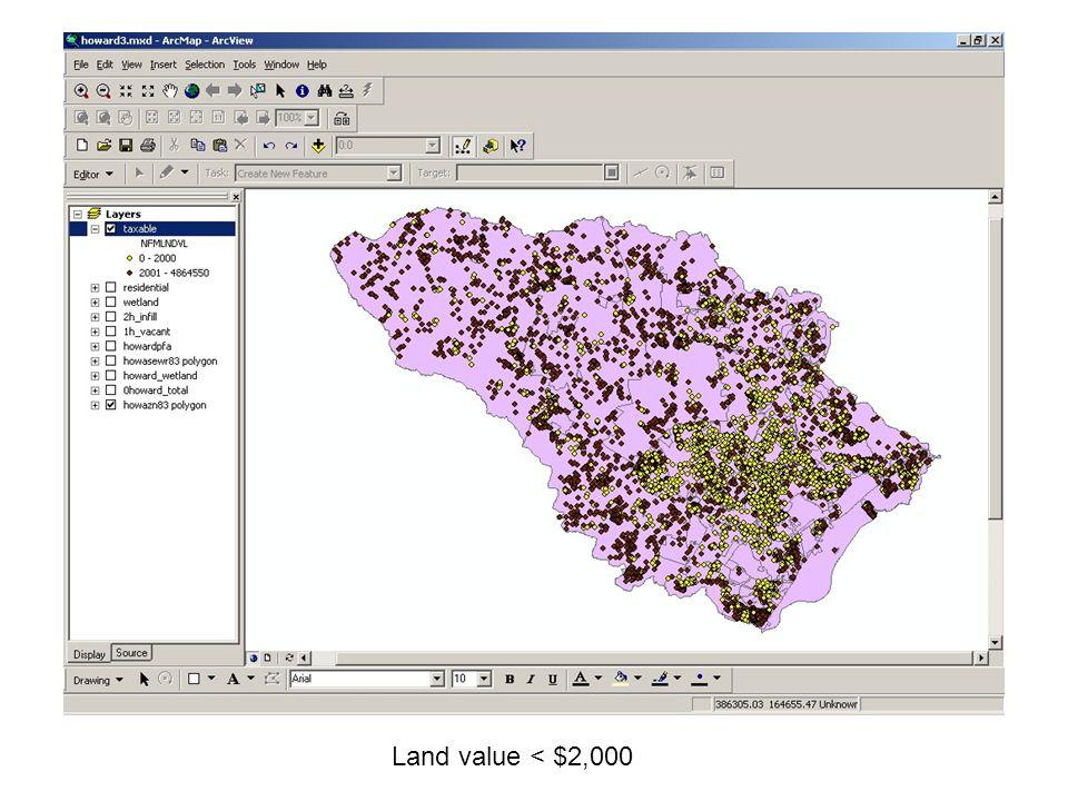 Land value < $2,000