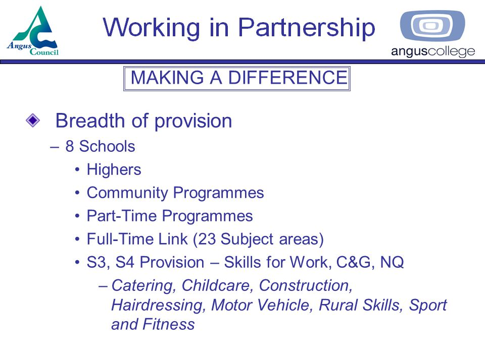 MAKING A DIFFERENCE Breadth of provision –8 Schools Highers Community Programmes Part-Time Programmes Full-Time Link (23 Subject areas) S3, S4 Provision – Skills for Work, C&G, NQ –Catering, Childcare, Construction, Hairdressing, Motor Vehicle, Rural Skills, Sport and Fitness