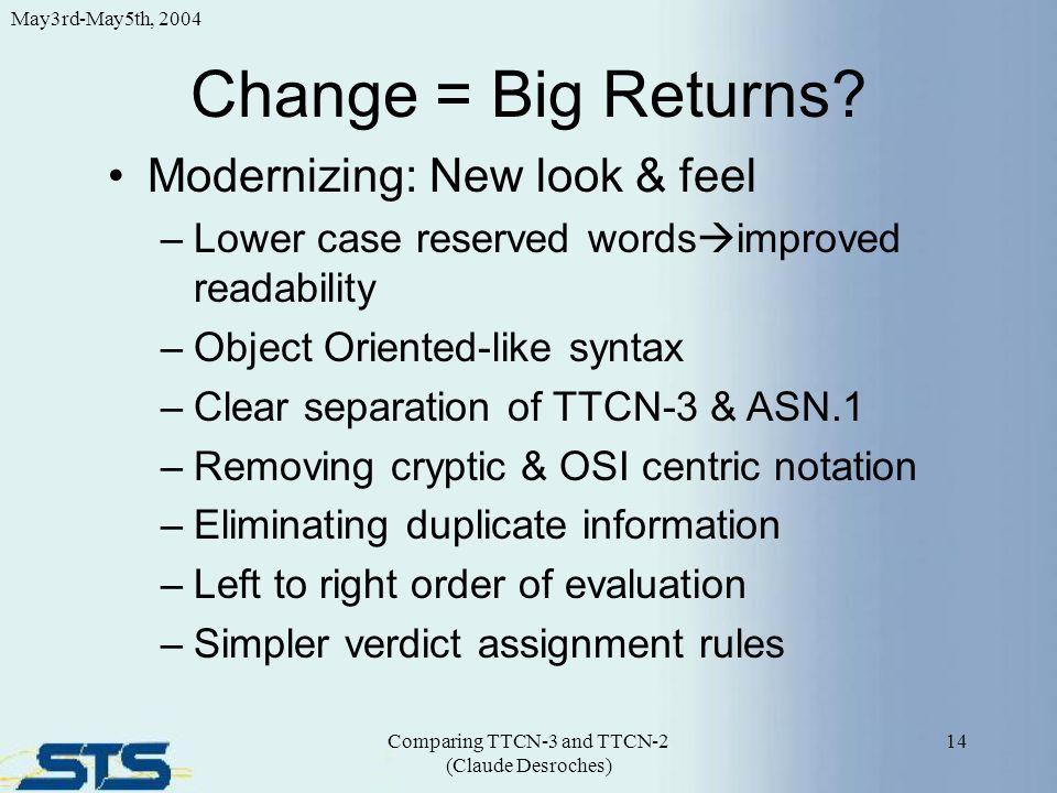 Change = Big Returns.