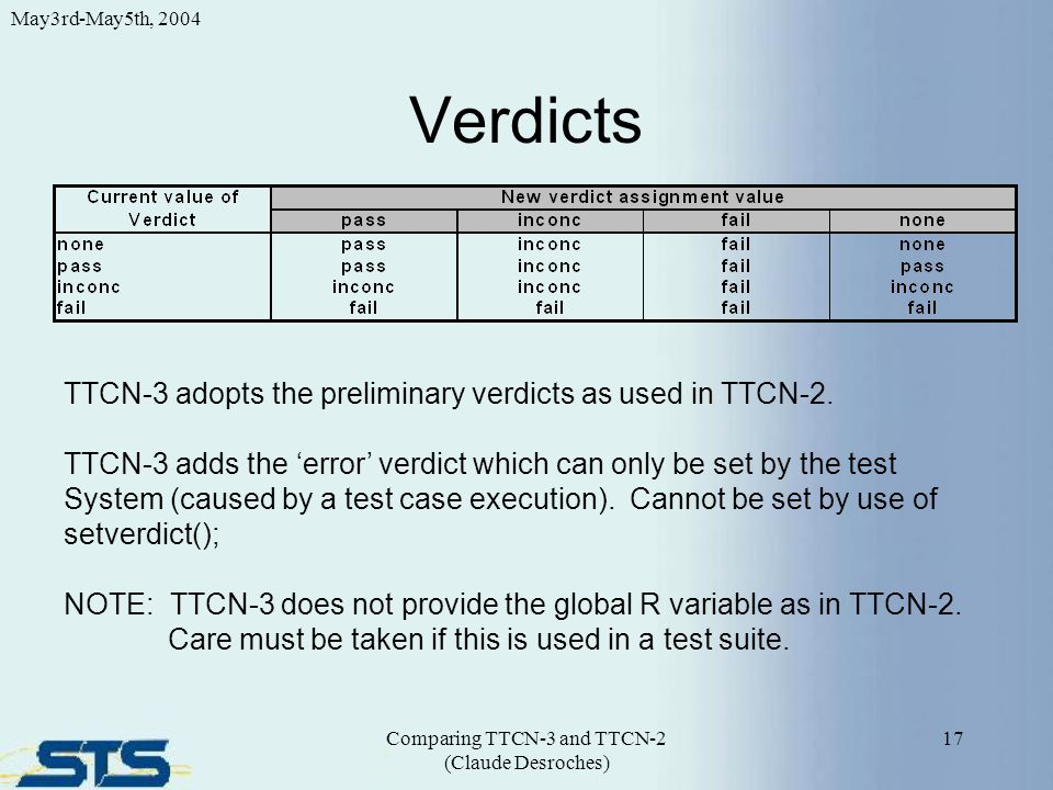 Verdicts 17 May3rd-May5th, 2004 Comparing TTCN-3 and TTCN-2 (Claude Desroches) TTCN-3 adopts the preliminary verdicts as used in TTCN-2.