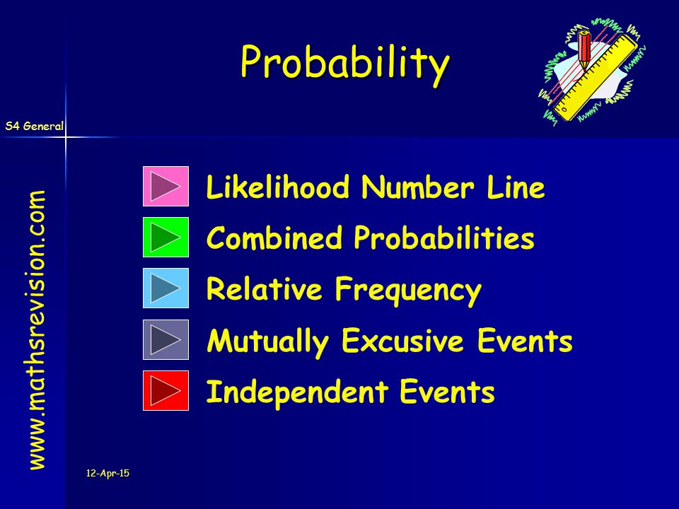S4 General 12-Apr-15 Likelihood Number Line Combined Probabilities Relative Frequency Probability   Mutually Excusive Events Independent Events