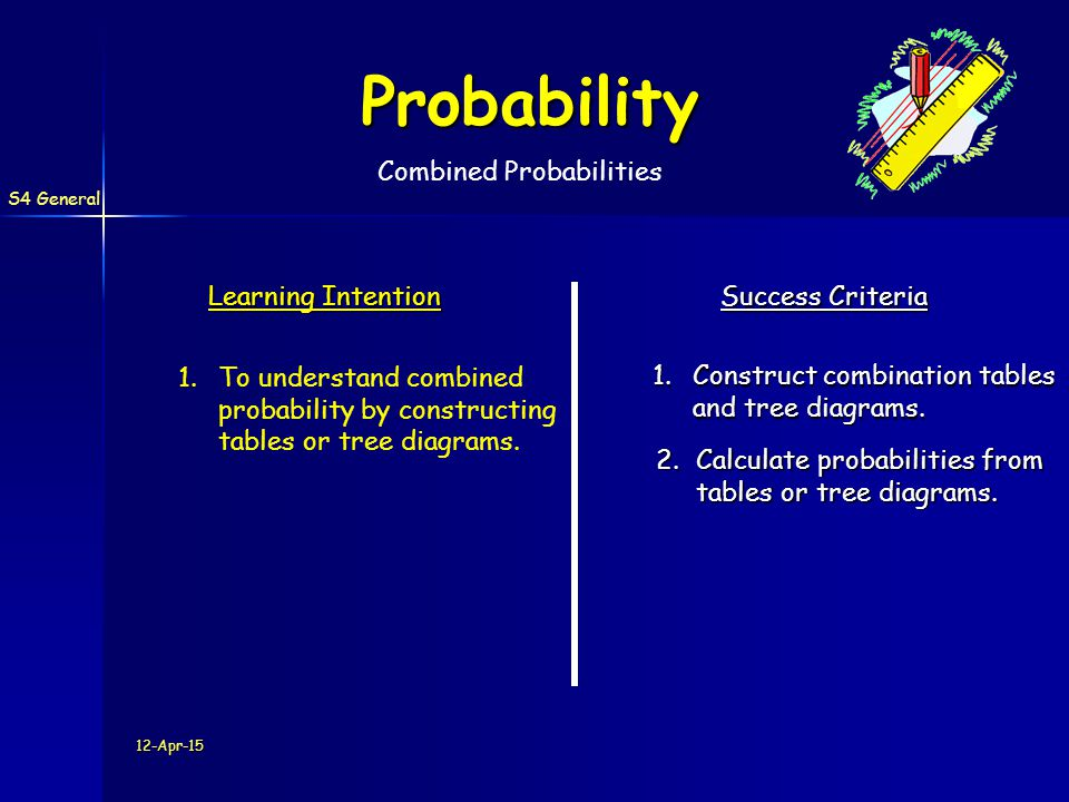 S4 General 12-Apr-15 Probability Learning Intention Success Criteria 1.Construct combination tables and tree diagrams. 1.To understand combined probab