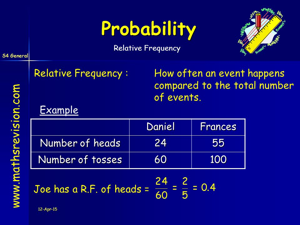S4 General 12-Apr-15 Probability   Relative Frequency : How often an event happens compared to the total number of events.DanielFrances Number of heads 2455 Number of tosses Example Joe has a R.F.