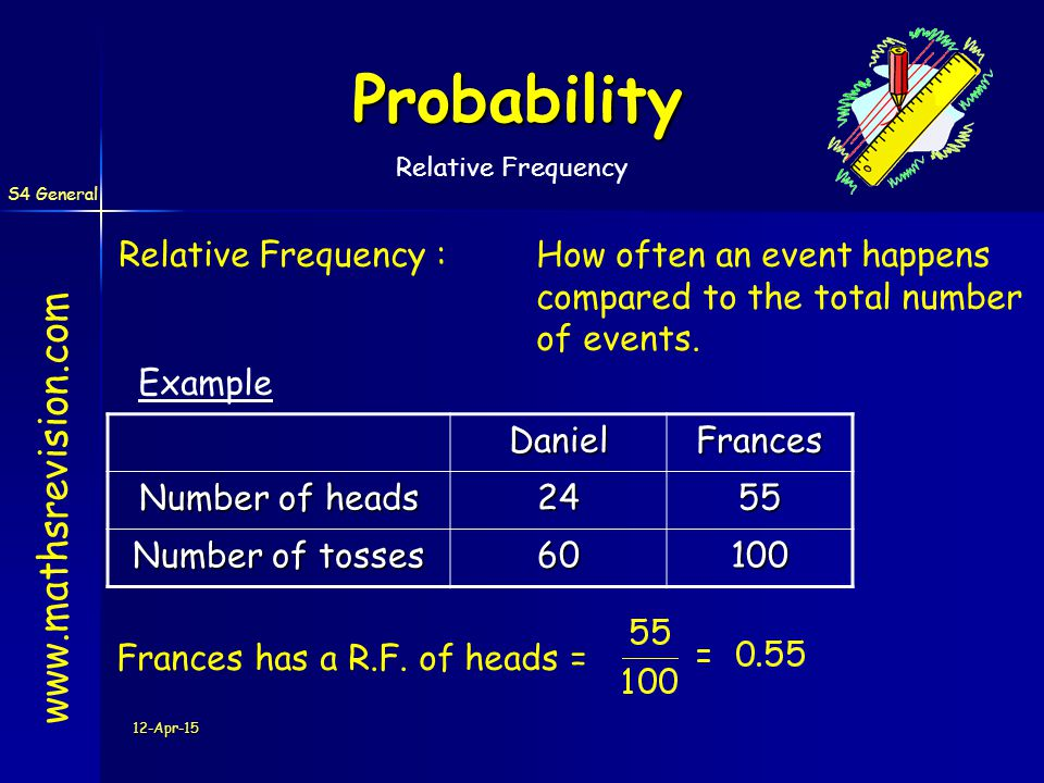 S4 General 12-Apr-15 Probability   Relative Frequency : How often an event happens compared to the total number of events.DanielFrances Number of heads 2455 Number of tosses Example Frances has a R.F.