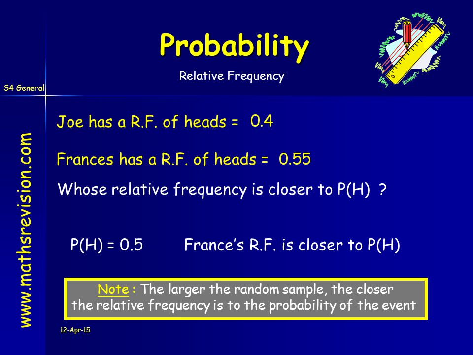S4 General 12-Apr-15 Probability www.mathsrevision.com Frances has a R.F. of heads Joe has a R.F. of heads = Whose relative frequency is closer to P(H
