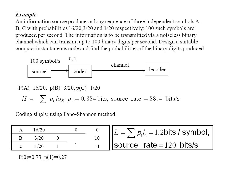 Example An information source produces a long sequence of three independent symbols A, B, C with probabilities 16/20,3/20 and 1/20 respectively; 100 such symbols are produced per second.
