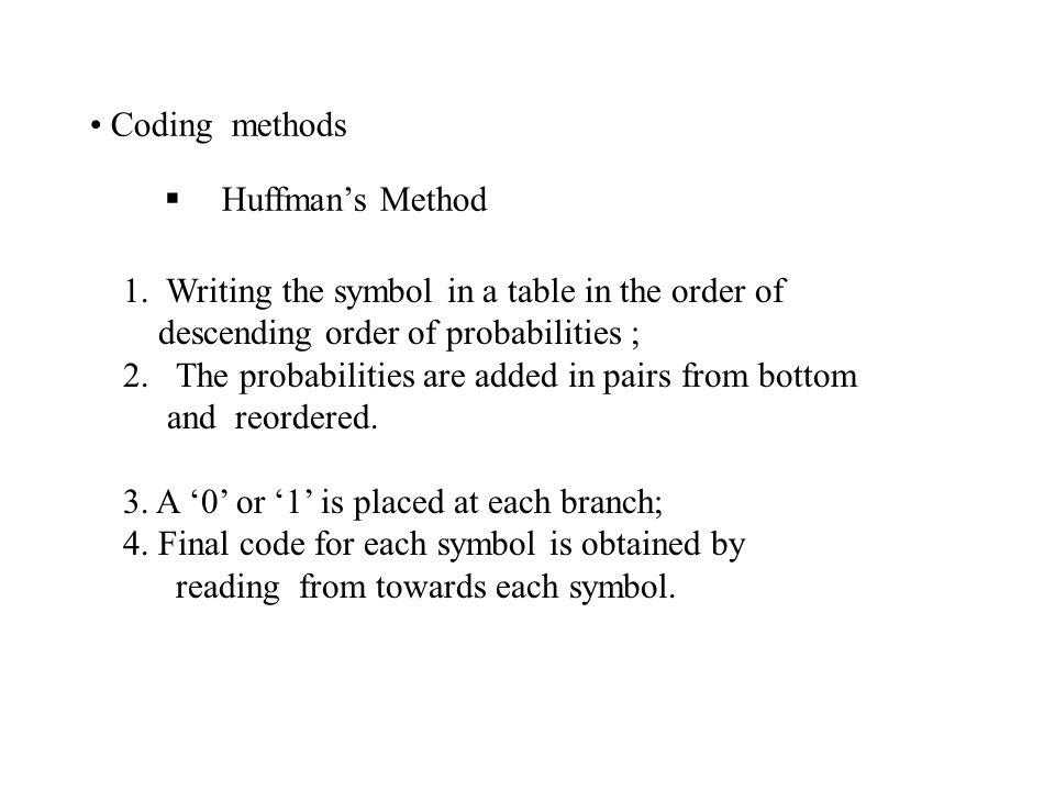 Coding methods  Huffman's Method 1.