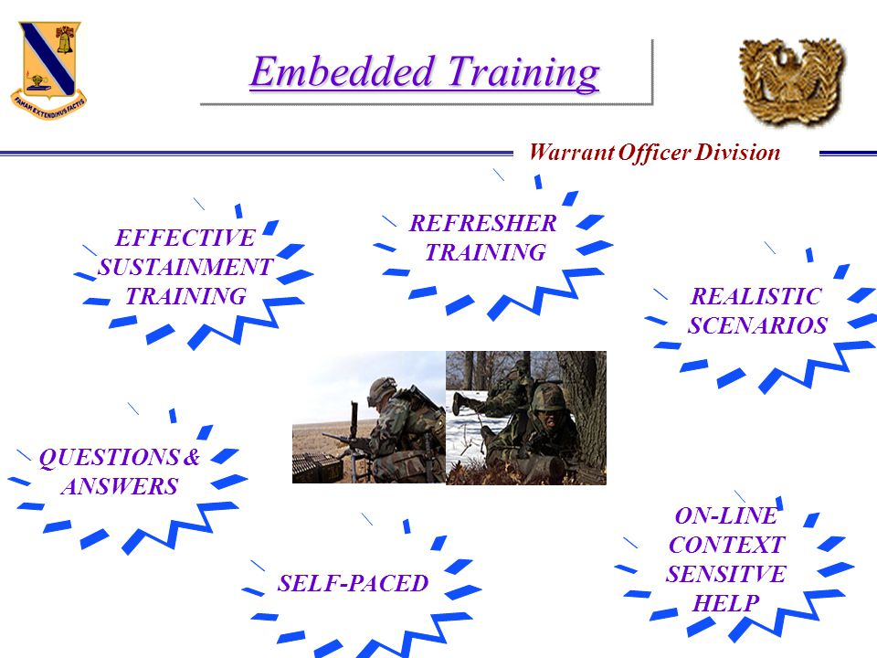 Warrant Officer Division Embedded Training REFRESHER TRAINING REFRESHER TRAINING EFFECTIVE SUSTAINMENT TRAINING EFFECTIVE SUSTAINMENT TRAINING REALIST