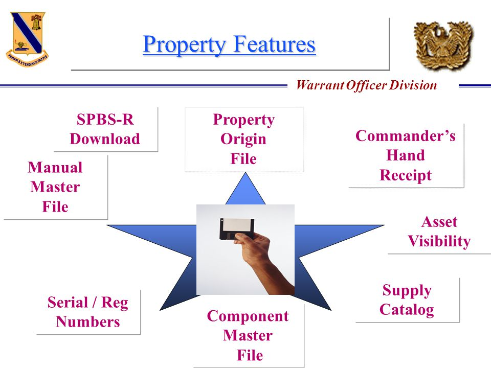 Warrant Officer Division Property Features Property Origin File Commander's Hand Receipt Asset Visibility Supply Catalog Component Master File SPBS-R