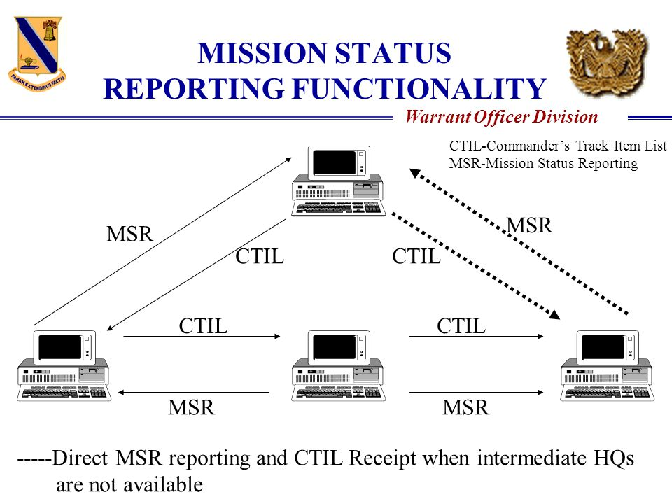 Warrant Officer Division MISSION STATUS REPORTING FUNCTIONALITY MSR CTIL MSR CTIL MSR -----Direct MSR reporting and CTIL Receipt when intermediate HQs