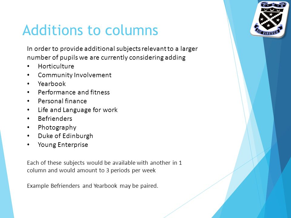 Additions to columns In order to provide additional subjects relevant to a larger number of pupils we are currently considering adding Horticulture Community Involvement Yearbook Performance and fitness Personal finance Life and Language for work Befrienders Photography Duke of Edinburgh Young Enterprise Each of these subjects would be available with another in 1 column and would amount to 3 periods per week Example Befrienders and Yearbook may be paired.