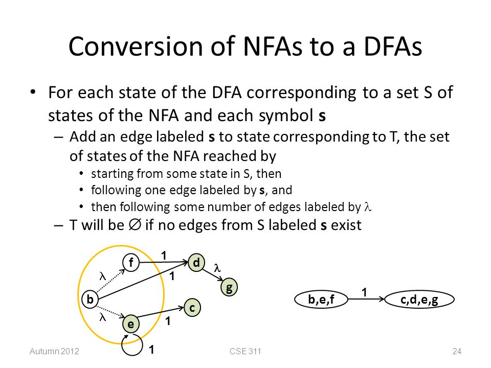 Conversion of NFAs to a DFAs For each state of the DFA corresponding to a set S of states of the NFA and each symbol s – Add an edge labeled s to stat
