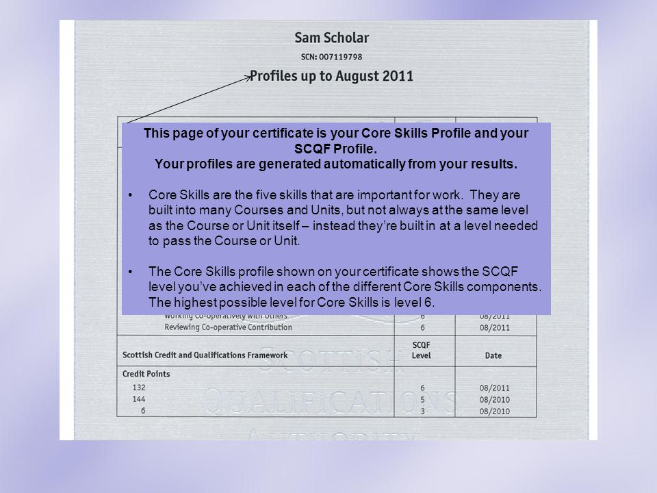 This page of your certificate is your Core Skills Profile and your SCQF Profile.
