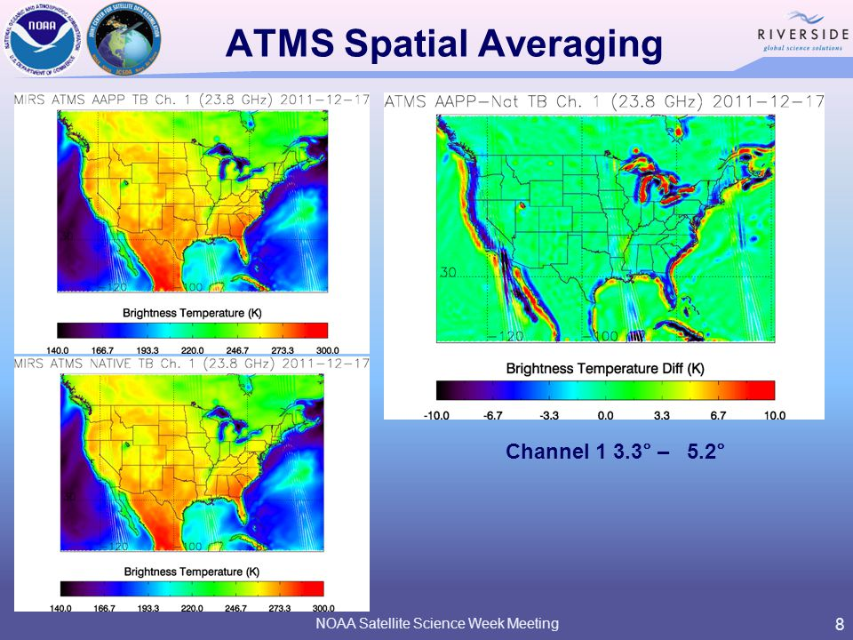 ATMS Spatial Averaging NOAA Satellite Science Week Meeting 8 Channel 1 3.3° – 5.2°