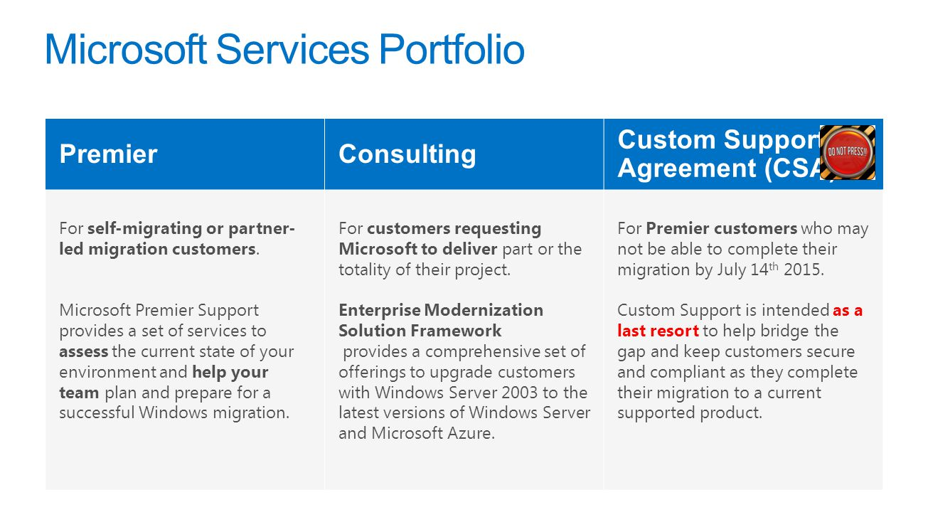 Microsoft Services Portfolio For self-migrating or partner- led migration customers.