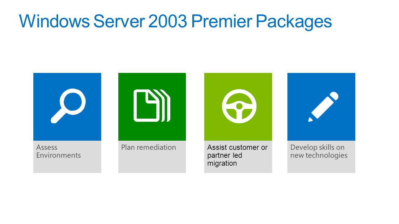 Windows Server 2003 Premier Packages Assist customer or partner led migration
