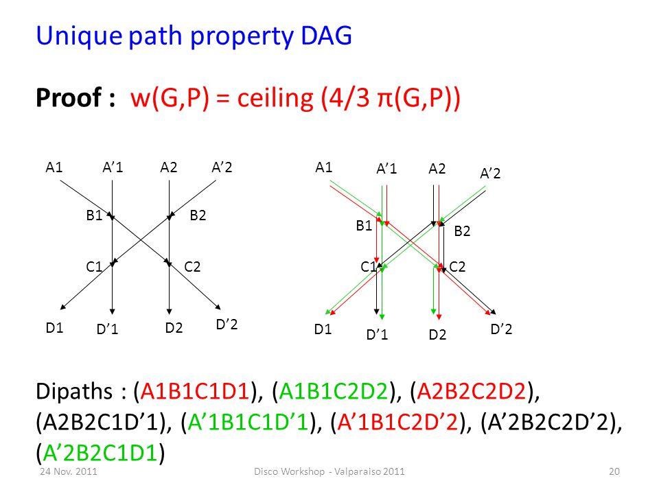 Disco Workshop - Valparaiso 201120 Unique path property DAG Proof : w(G,P) = ceiling (4/3 π(G,P)) A1A'1A2A'2 B1B2 C1C2 D1 D'1 D2 D'2 Dipaths : (A1B1C1D1), (A1B1C2D2), (A2B2C2D2), (A2B2C1D'1), (A'1B1C1D'1), (A'1B1C2D'2), (A'2B2C2D'2), (A'2B2C1D1) A1 A'1A2 A'2 B1 B2 C1C2 D1 D'1D2 D'2 24 Nov.