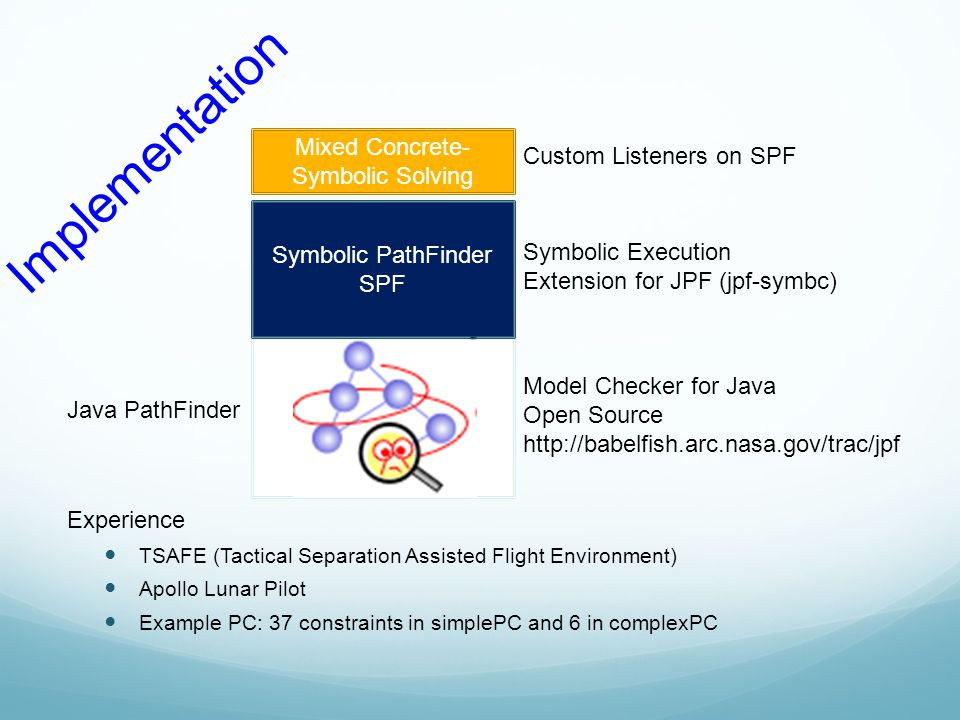 Implementation Java PathFinder Symbolic PathFinder SPF Mixed Concrete- Symbolic Solving Model Checker for Java Open Source http://babelfish.arc.nasa.g