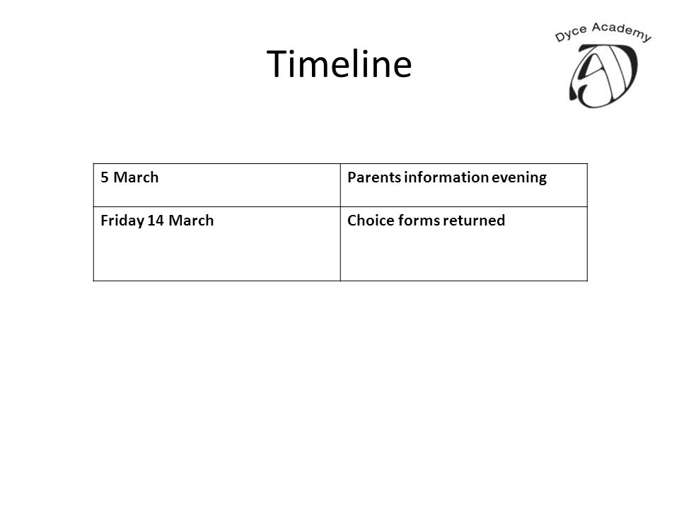 Timeline 5 MarchParents information evening Friday 14 MarchChoice forms returned