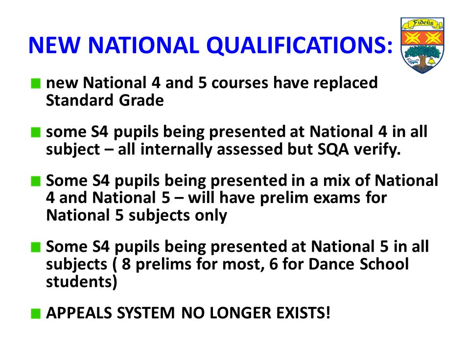 NEW NATIONAL QUALIFICATIONS: new National 4 and 5 courses have replaced Standard Grade some S4 pupils being presented at National 4 in all subject – a