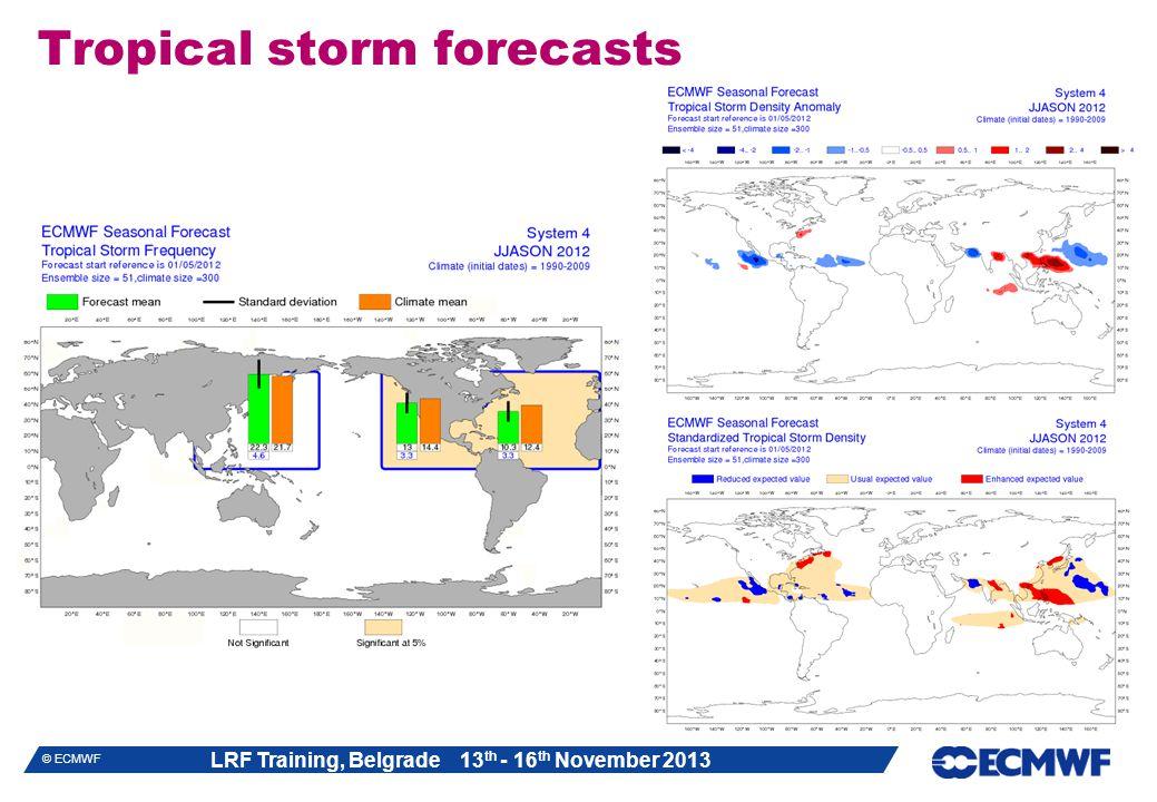 LRF Training, Belgrade 13 th - 16 th November 2013 © ECMWF Tropical storm forecasts