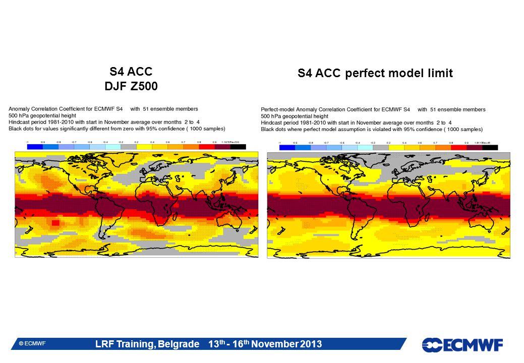 LRF Training, Belgrade 13 th - 16 th November 2013 © ECMWF S4 ACC DJF Z500 S4 ACC perfect model limit