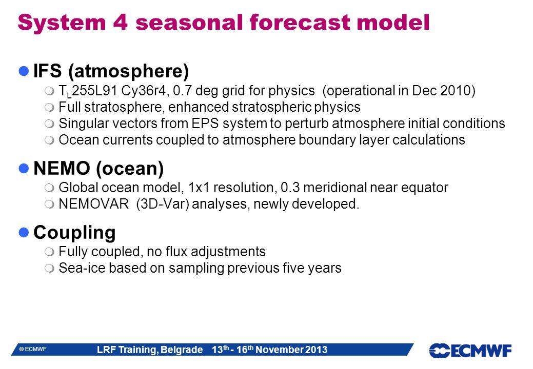 LRF Training, Belgrade 13 th - 16 th November 2013 © ECMWF QBO forecasts S3 S4 New