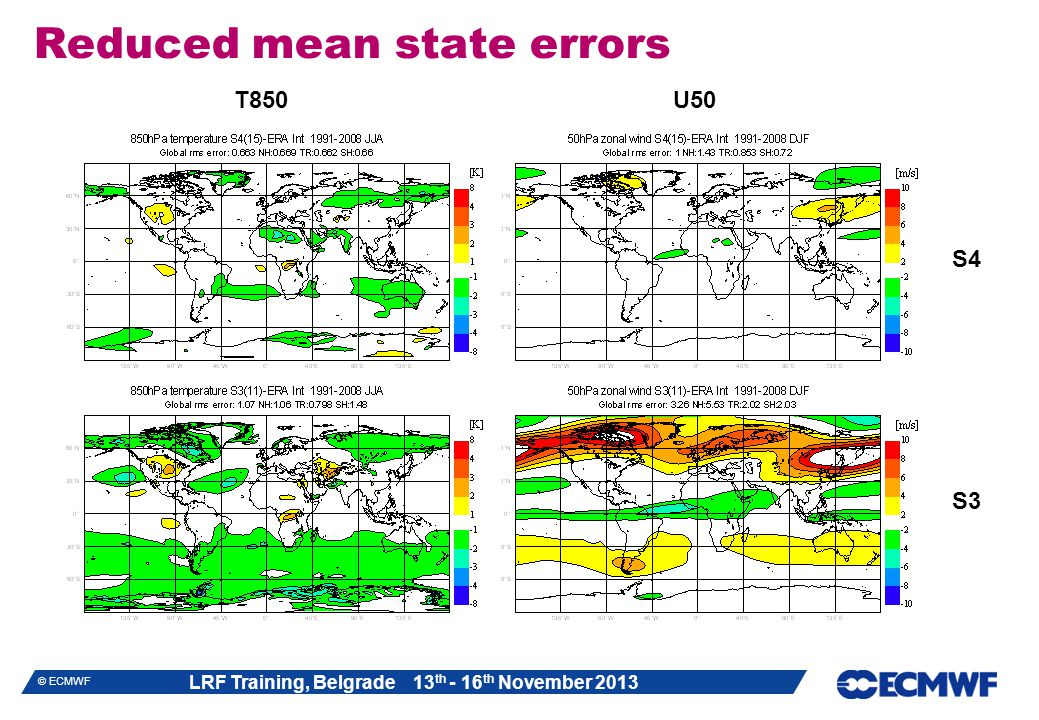 LRF Training, Belgrade 13 th - 16 th November 2013 © ECMWF Tropospheric scores Spatially averaged grid-point temporal ACC One month leadFour month lead