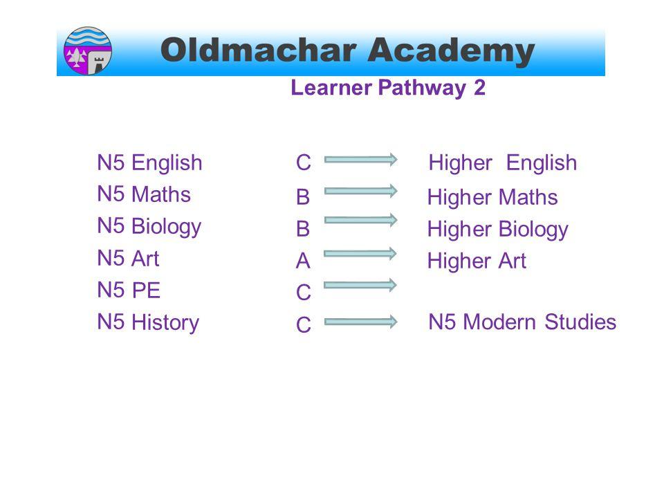 LearnerPathway 2 N5 English Maths Biology Art PE History CBBACCCBBACC Higher Higher Higher Higher English Maths Biology Art N5 Modern Studies