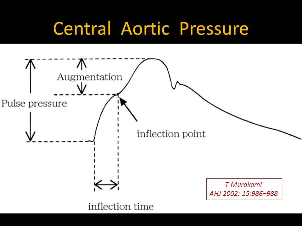 Central Aortic Pressure T Murakami AHJ 2002; 15:986–988