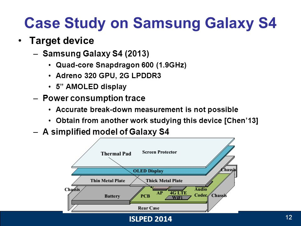 ISLPED 2014 12 Case Study on Samsung Galaxy S4 Target device –Samsung Galaxy S4 (2013) Quad-core Snapdragon 600 (1.9GHz) Adreno 320 GPU, 2G LPDDR3 5""