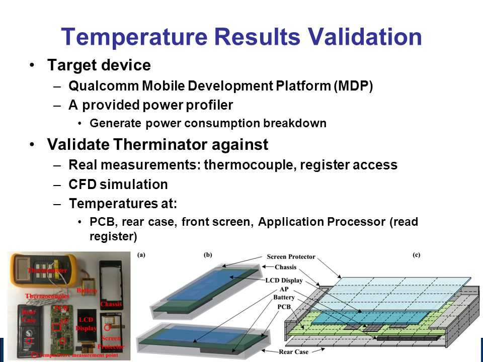 ISLPED 2014 9 Temperature Results Validation Target device –Qualcomm Mobile Development Platform (MDP) –A provided power profiler Generate power consu