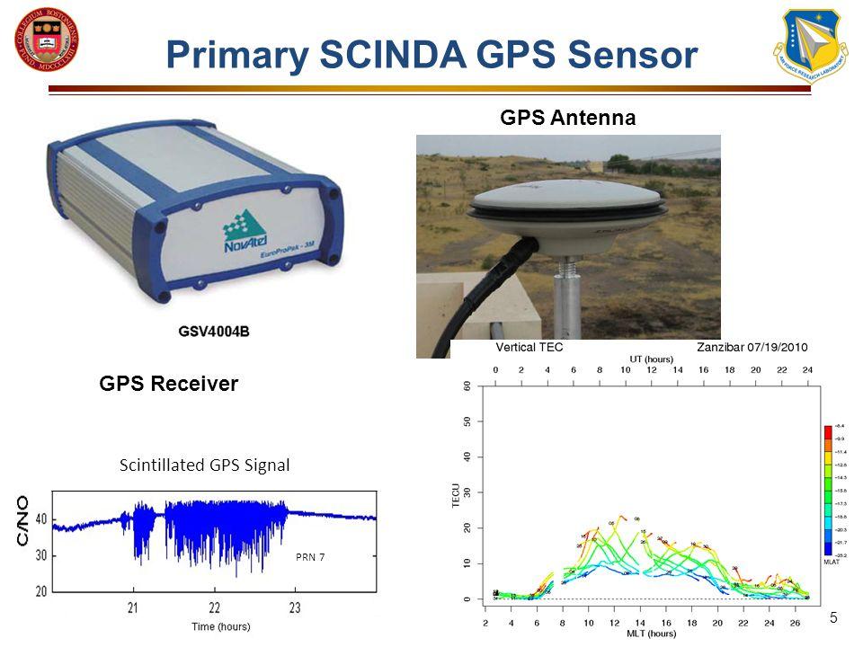 Primary SCINDA GPS Sensor GPS Antenna GPS Receiver PRN 7 Scintillated GPS Signal 5