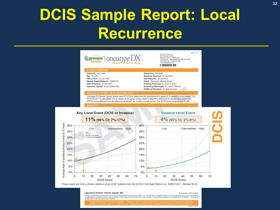 32 DCIS Sample Report: Local Recurrence