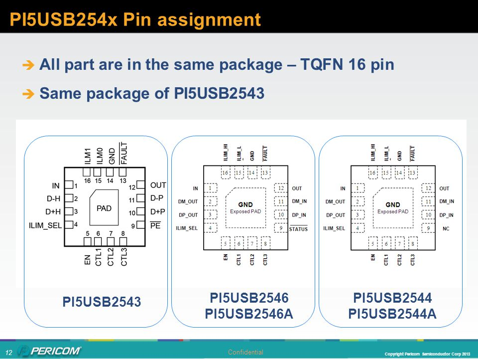12 Copyright Pericom Semiconductor Corp 2013 Confidential  All part are in the same package – TQFN 16 pin  Same package of PI5USB2543 PI5USB254x Pin assignment PI5USB2543 PI5USB2546 PI5USB2546A PI5USB2544 PI5USB2544A
