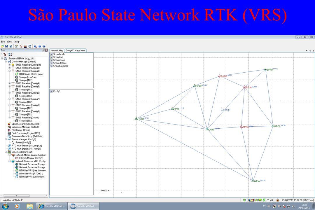 São Paulo State Network RTK (VRS)