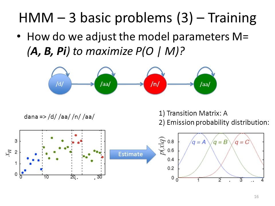 HMM – 3 basic problems (3) – Training How do we adjust the model parameters M= (A, B, Pi) to maximize P(O | M)? /d/ /n/ /aa/ Estimate dana => /d/ /aa/
