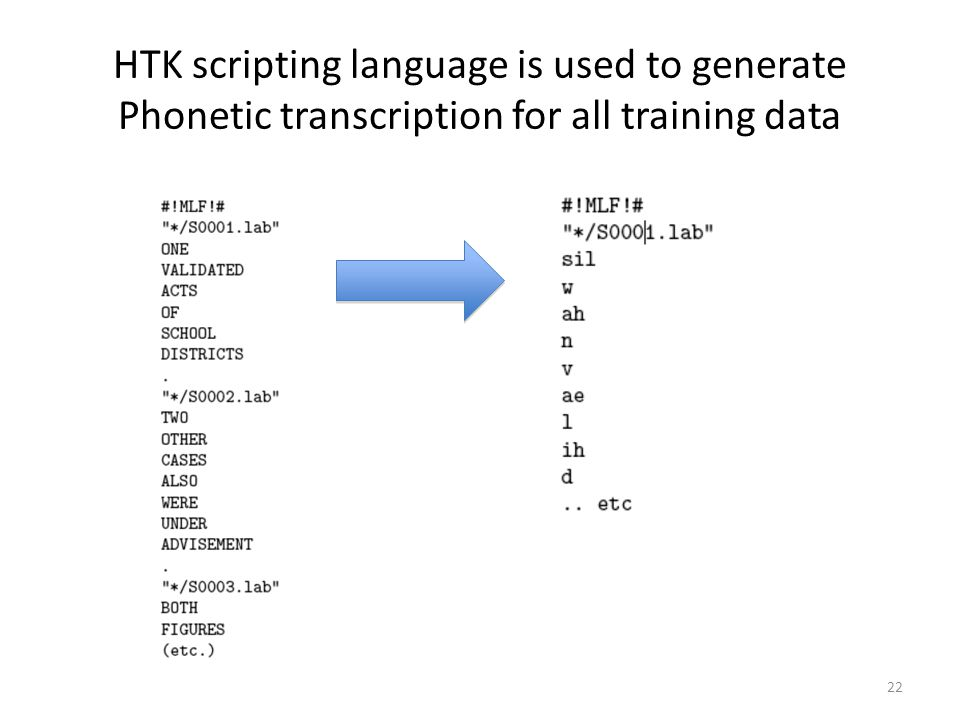 HTK scripting language is used to generate Phonetic transcription for all training data 22