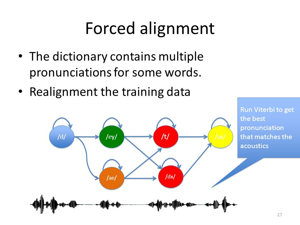 Forced alignment The dictionary contains multiple pronunciations for some words. Realignment the training data /d/ /t/ /ey/ /ax/ /ae/ /dx/ Run Viterbi