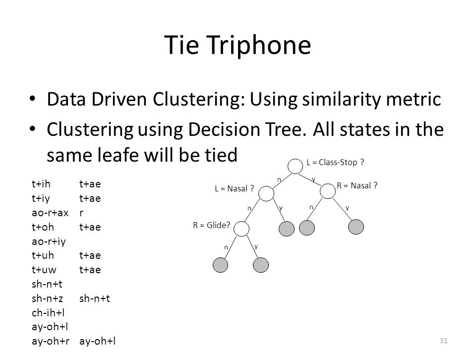 Tie Triphone Data Driven Clustering: Using similarity metric Clustering using Decision Tree. All states in the same leafe will be tied t+ih t+ae t+iy